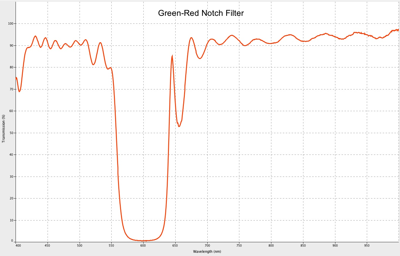 Notch Filter New Blog Easily Tuned Circuit Diagram Tradeoficcom Filters
